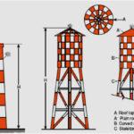 Маркиране и осветяване на високи съоръжения